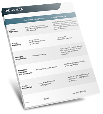 TPD vs MAA Comparison Chart